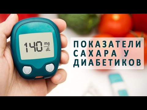 Нормы сахара в крови дети