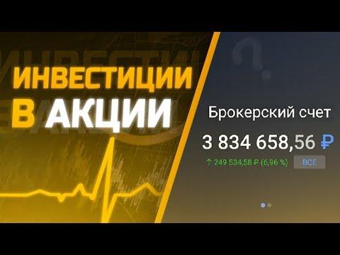 Алор брокер украина
