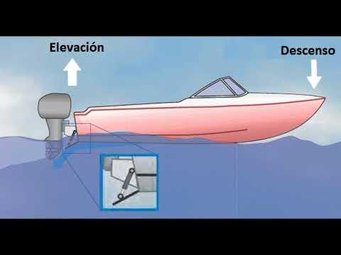 🚤 Los FLAPS, en el TRIMADO de embarcaciones [ intraborda y fueraborda ] - Nautimundo