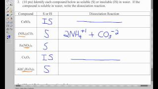 Write the dissociation reaction for the soluble compounds | www.whitwellhigh.com