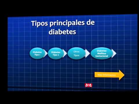 Shipitsa con el pie en la diabetes