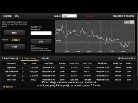 Lista site- urilor de unde puteți face bani