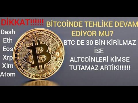 Kaip suskaičiuoti bitcoin pelną