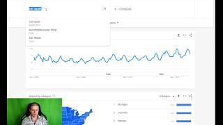 Модул 2.1 - Как да разберем дали идеята ни има пазар? (Google Trends)