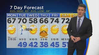 Monday Afternoon Weather Update With Jeff Jamison