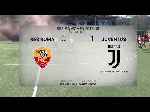 HIGHLIGHTS: Res Roma – Juventus Women 0-1 | 10.2.18