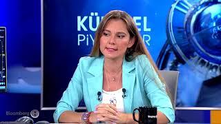 Küresel Piyasalar - Gizem Öztok Altınsaç & Murat Salar | 12.07.2018
