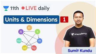 CBSE Class 11: Units & Dimensions L1 | Physics | Unacademy Class 11 & 12 | Sumit Sir - Download this Video in MP3, M4A, WEBM, MP4, 3GP