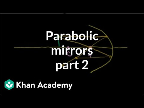 Parabolic mirrors 2 | Geometric optics | Physics | Khan Academy