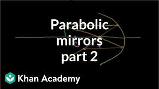 Parabolic Mirrors 2