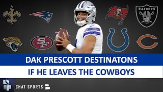Dak Prescott Destinations: Top NFL Teams Dak Could Sign With If He Leaves The Dallas Cowboys