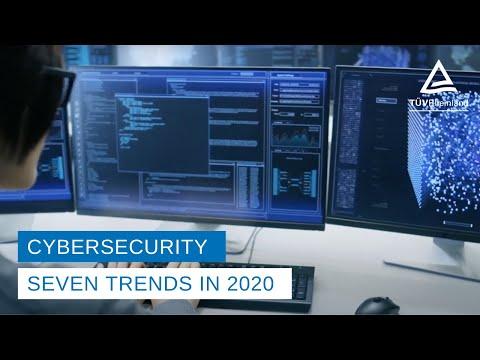 Cybersecurity Trends 2020 von TÜV Rheinland