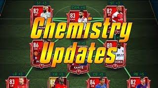 HUGECHEMISTRYUPDATE|FIFAMobile
