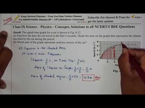 Motion Class 9 Numericals - Physics Chapter 8 NCERT