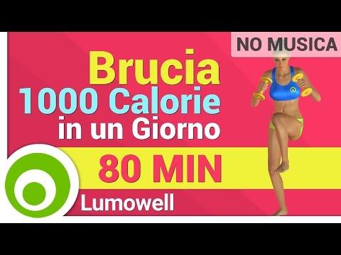 Dieta per perdita di peso ad asma bronchiale