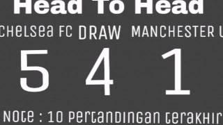 Chelsea Fc Vs Manchester United 7 Februari 2016 Prediksi