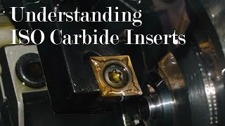 Understanding ISO Carbide Inserts
