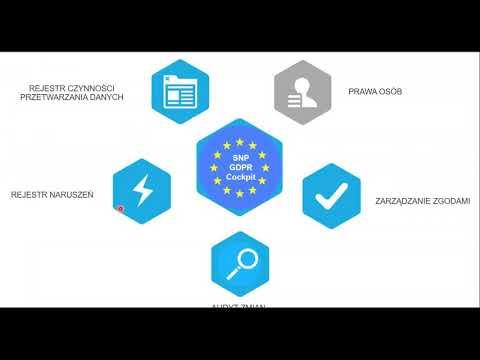 SNP GDPR Cockpit for HR – utrzymanie standardów RODO dla danych SAP HR