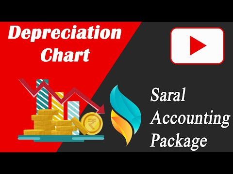 Depreciation Chart in Saral | Saral Accounting Package