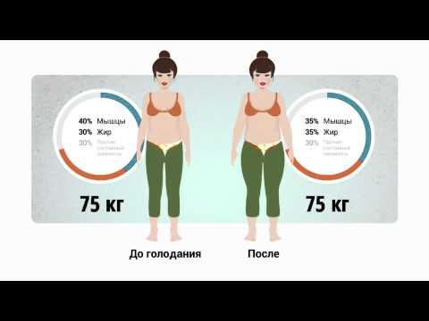 Линолевая кислота для похудения купить аптека