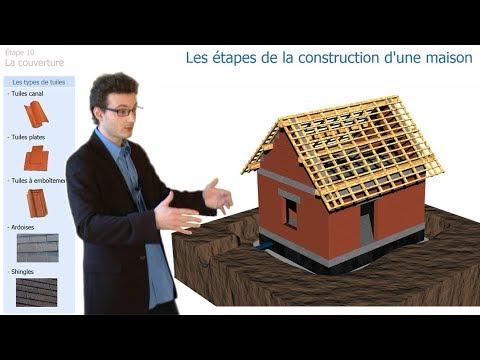 comment trouver date de construction d une maison. Black Bedroom Furniture Sets. Home Design Ideas