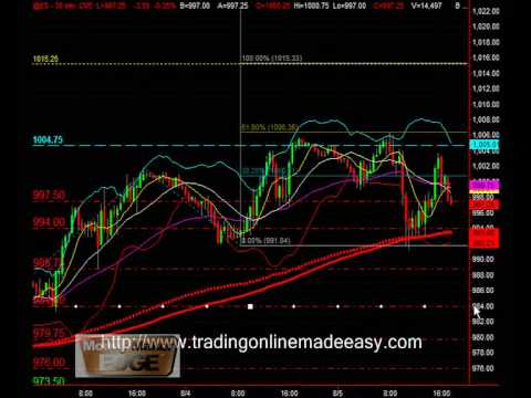 S&P 500 day trading course August 6 7 live trade room learn how to trade