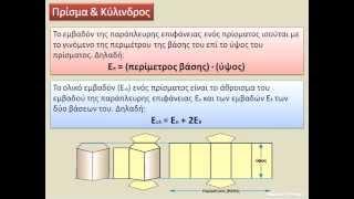 Γεωμετρικά Στερεά