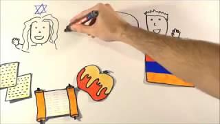 Que fue el Genocidio Armenio