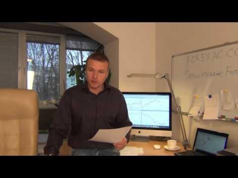 Технический анализ для бинарных опционов бесплатный