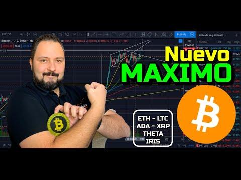 Kada cme pradės prekiauti bitcoin ateities sandoriais