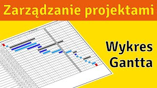 Ganttproject tworzenie projektu most popular videos ccuart