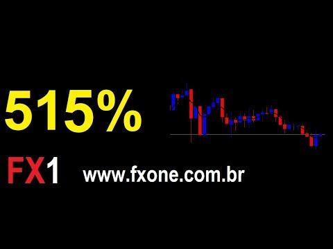 Il migliore indicatore forex