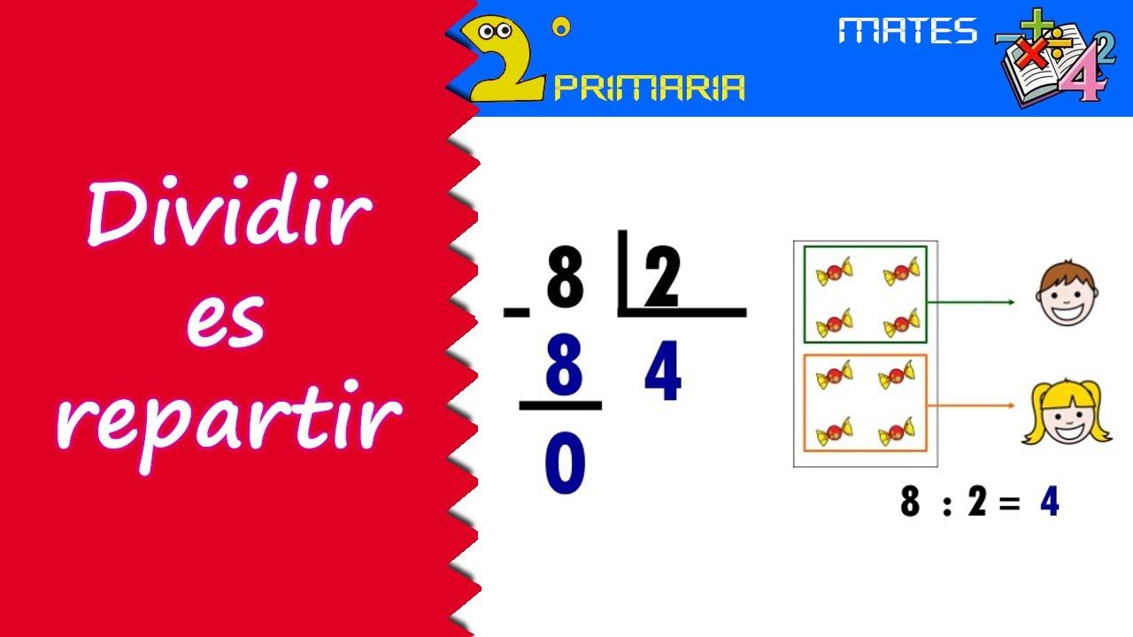Matemáticas. 2º Primaria. Tema 11. Introducción a la división