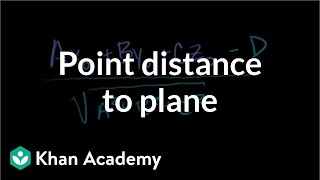 Point distance to plane