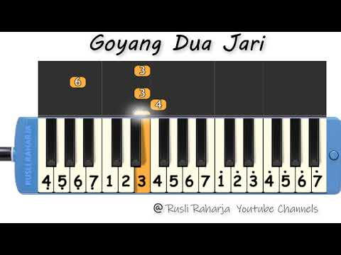 , title : 'Goyang Dua Jari not pianika'