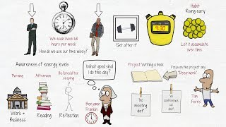 How To Spend Your Working Day Wisely And Actually Get Things Done