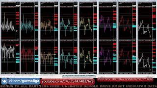 """🔴 SPOT Signals  XAUUSD  indicator """"Big Data"""" online for top trader. Спот сигналы ЗОЛОТО"""