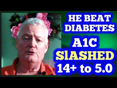 Sprechen Sie über Diabetes
