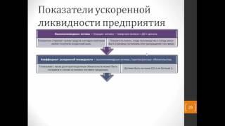 Платежеспособность и ликвидность предприятия