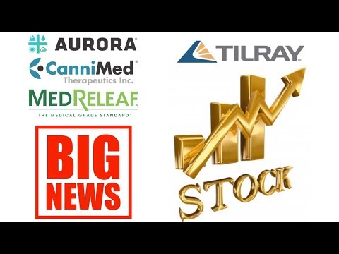 Why TIlray is worth 15 billion dollars. Big stock market news on Aurora