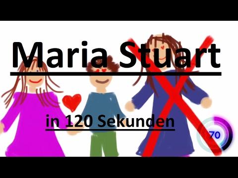 Maria Stuart in 120 Sekunden(Zusammenfassung)