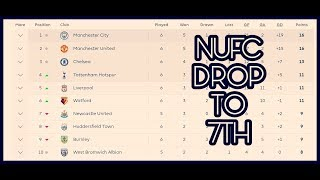 Newcastle drop to 7th in the Premier League