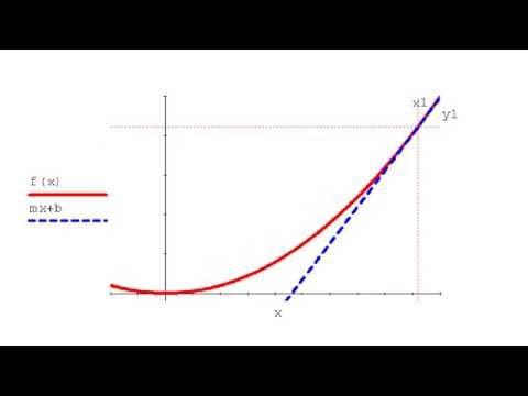 Формула расчета премии по опциону