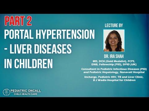 Wie Blutdruck bei Kindern messen