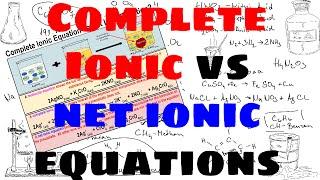 Molecular vs Complete Ionic vs Net Ionic Equations - Explained