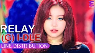 [LINE DISTRIBUTION] (G)I-DLE((여자)아이들) -  '달려! (Relay)' (FROM 'Running Man 2')