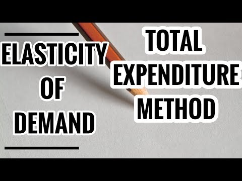 Elasticity Of Demand!