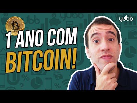 Bitcoin intézményi kereskedelem