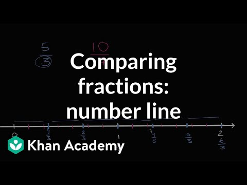 (4.NF.A.2) Visually comparing fractions with unlike denominators