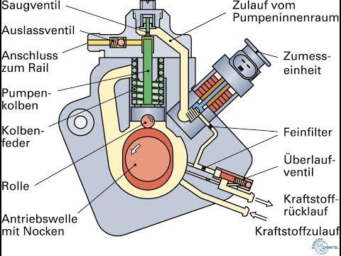 Das Benzin ekto in dwuchtaktnyj der Motor